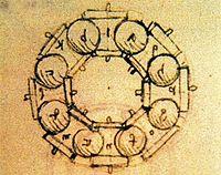 leonardo-da-vinci-ball-bearing