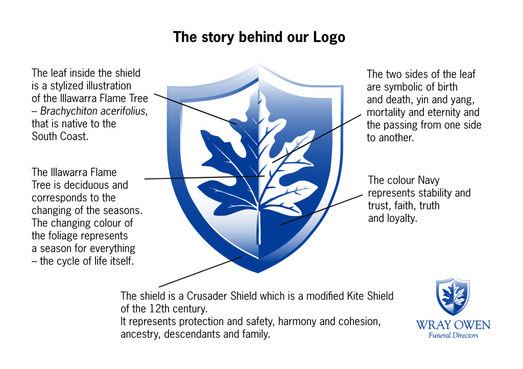 wo story of logo.indd